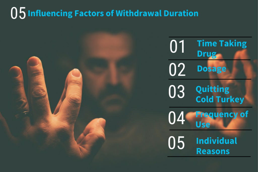Defining Post Acute Withdrawal Syndrome