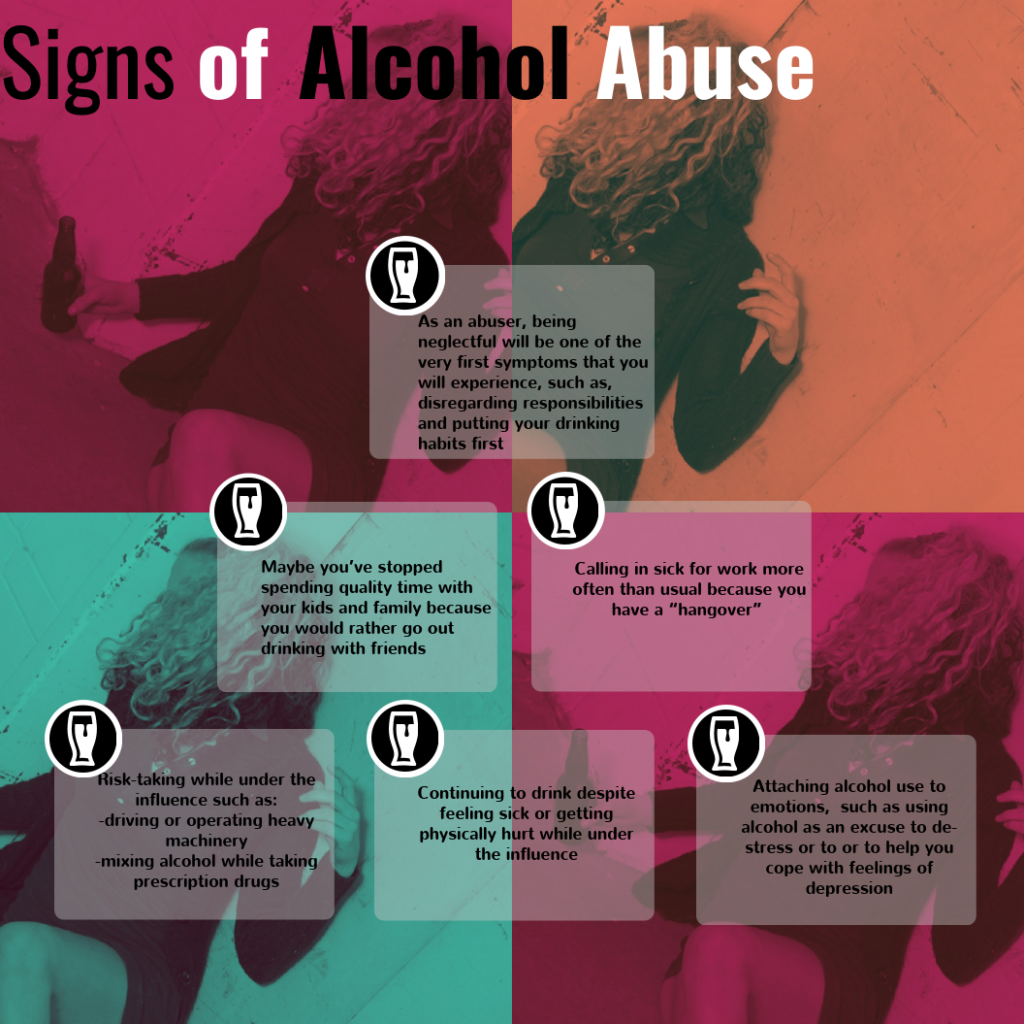 Difference Between Alcohol Abuse And Alcoholism