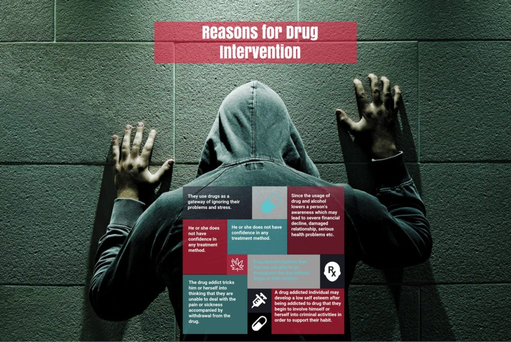 What Is a Drug Intervention