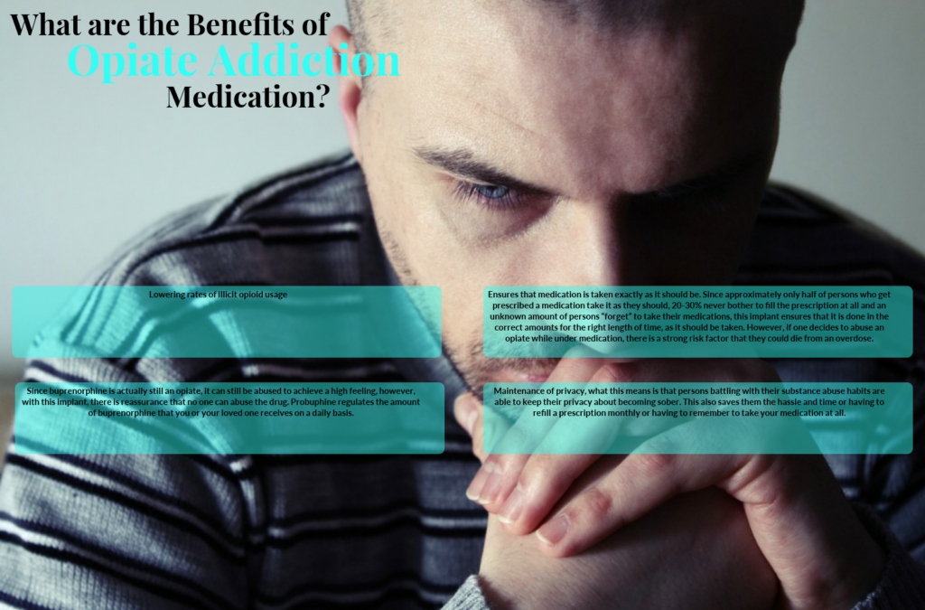 Infographic- New Medication for Opiate Addiction